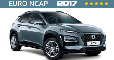 Hyundai Kona краш-тест Euro NCAP
