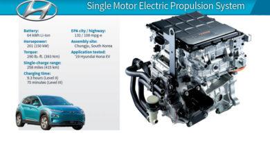 Hyundai Kona Electric 150-kW Propulsion System