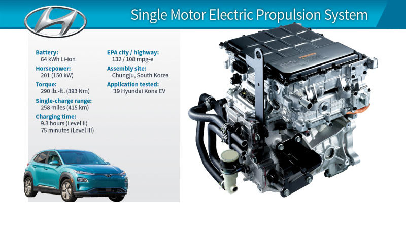 Hyundai Kona Electric 150-kW Propulsion System